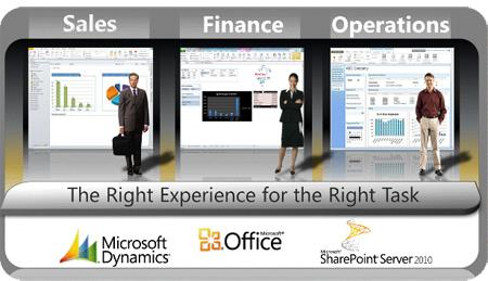 Dynamics AX and Office 2010