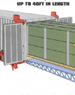 One-shot container stuffing system for fast turnaround