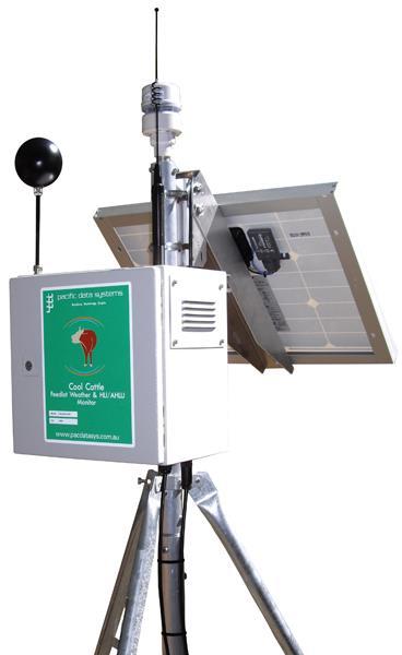 Weather & HLI/AHLU Monitor   Feedlot
