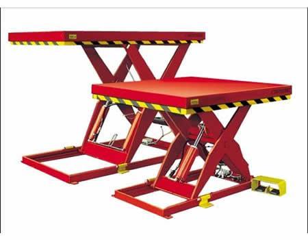 Manual & Battery Electric Scissor Lift Tables   Safetech Australia