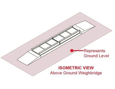 Above Ground Weighbridges