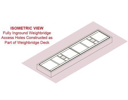 Fully Inground Weighbridges