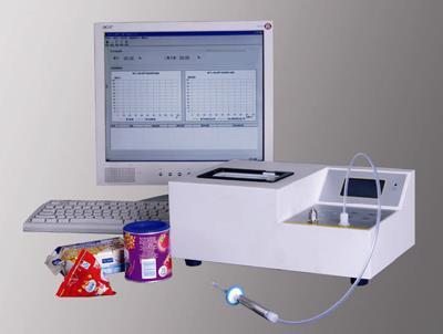Oxygen & Carbon Dioxide Tester For Food Packaging